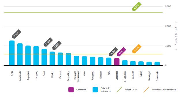 Energía2014_gráfico 1